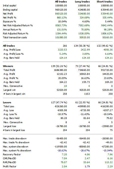 Zobacz wyniki - Moja historia z automatycznym handlem na TJS